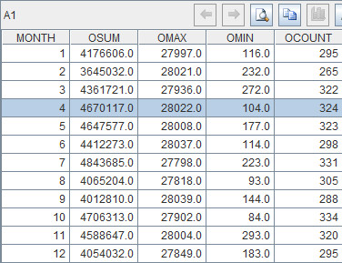 esProc Simplifies SQL-style Computations - Transpose Rows and Columns - Image 4