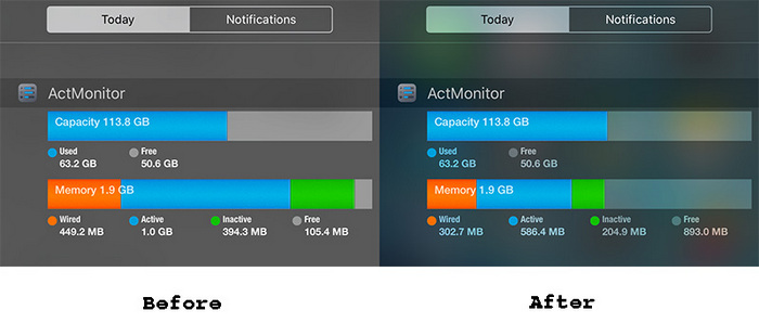 How to instantly free up RAM on your iPhone and iPad to improve performance - Image 1