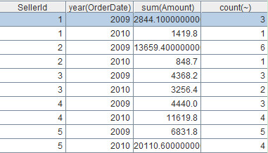 Basic Computation of esProc Table Sequence and Record Sequence - Image 10