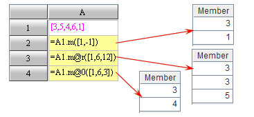 Thinking of Serial Number and Locating Computation in esProc - Image 6