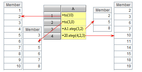 Thinking of Serial Number and Locating Computation in esProc - Image 18