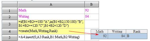 esProc's Multilayer Parameters - Image 2