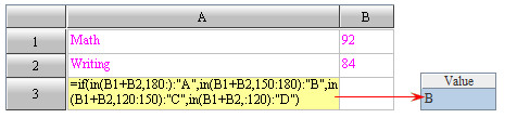 esProc's Multilayer Parameters - Image 7