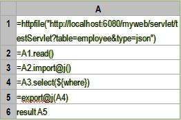 esProc Helps Process Heterogeneous Data Sources in Java - JSON - Image 4