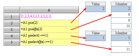 esProc's Option Syntax - Image 2