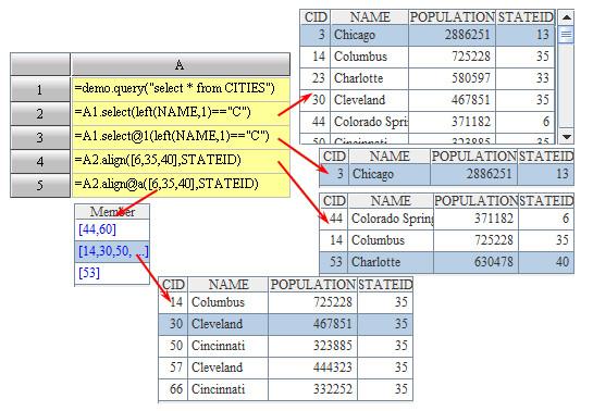 esProc's Option Syntax - Image 3