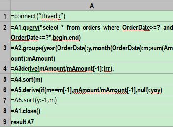 esProc Helps Process Heterogeneous Data sources in Java - Hive - Image 1