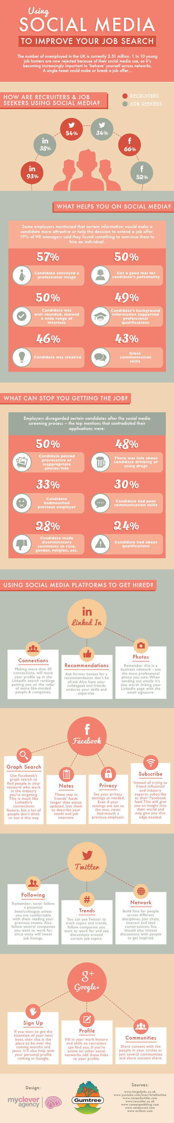 Using Social Media To Improve Your Job Search - Image 1