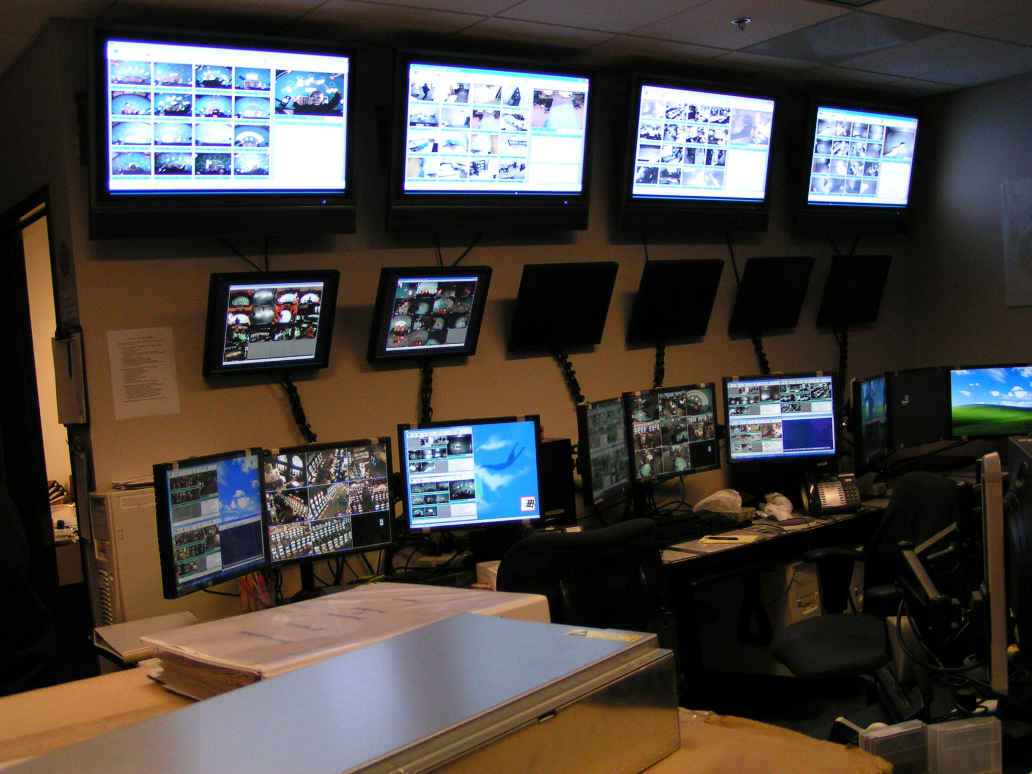 Monitoring Benefits From Cctv Surveillance For The Work