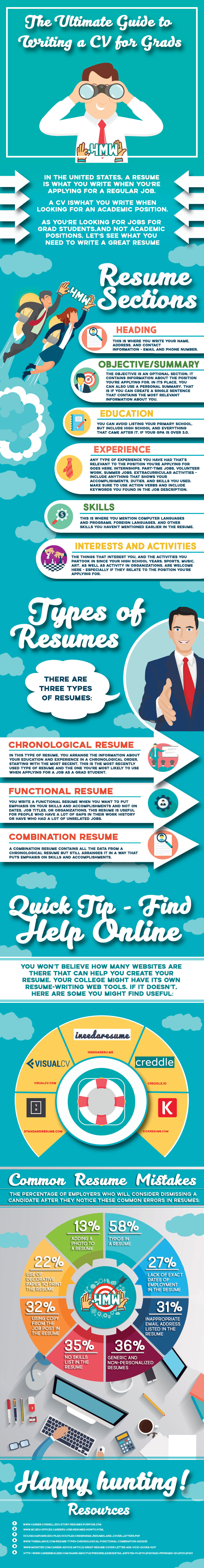The Grad's Ultimate Guide for Writing a CV - Image 1