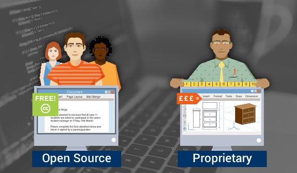 Which CMS to Choose? Open Source or Proprietary? - Image 1