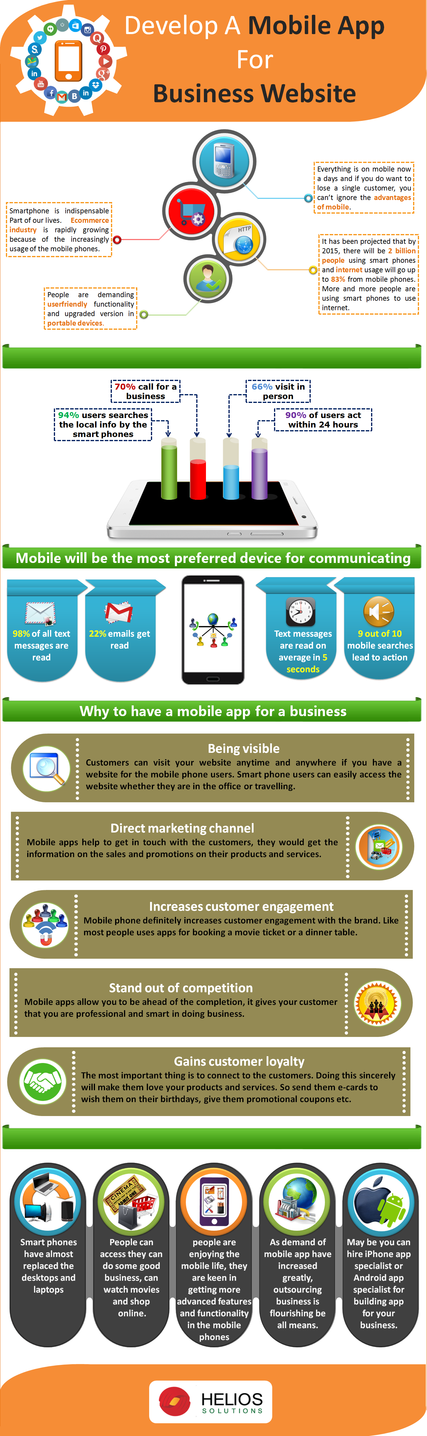 Develop A Mobile App For Business Website - Image 1