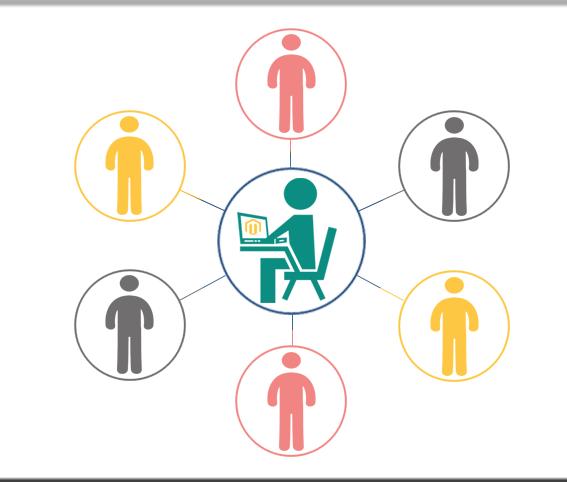 Customer Segmentation Guide for Magento Experts - Image 2