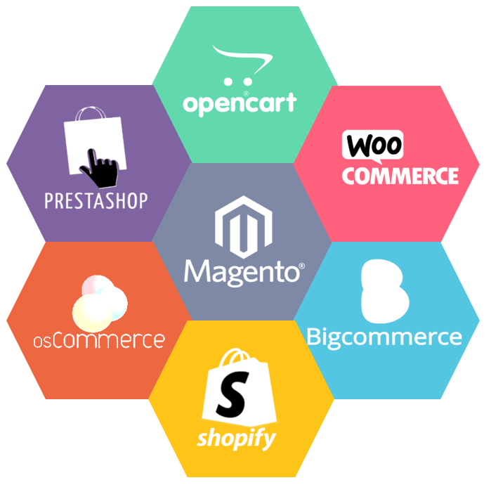 Grow Your Ecommerce Business on These 7 Platforms - Image 1
