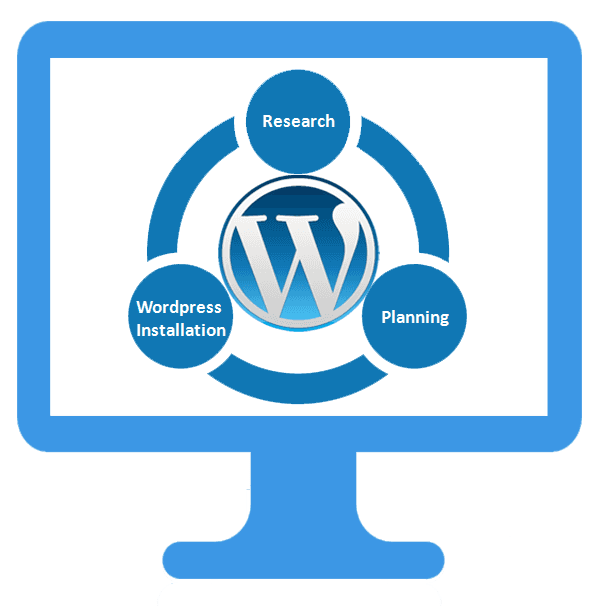 Skills which makes your wordpress website development a perfect one - Image 1