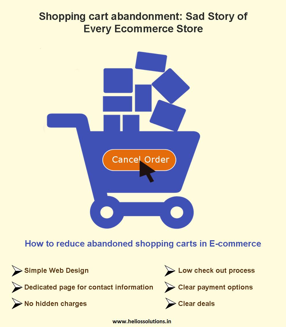 Shopping cart abandonment: Sad Story of Every Ecommerce Store - Image 1