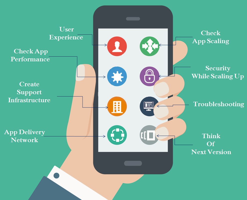 Creating Enterprise-Ready Mobile Apps - Image 1
