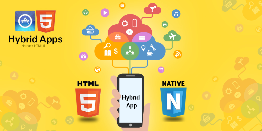 Hybrid Mobile App Development: Today's Era of Technology - Image 1