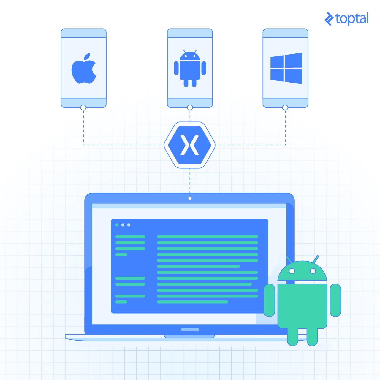 Building Cross-platform Apps with Xamarin: Perspective of an Android Developer - Image 1