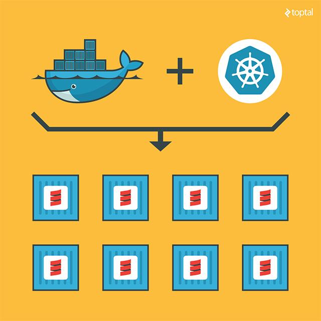 Scaling Scala: How to Dockerize Using Kubernetes - Image 1
