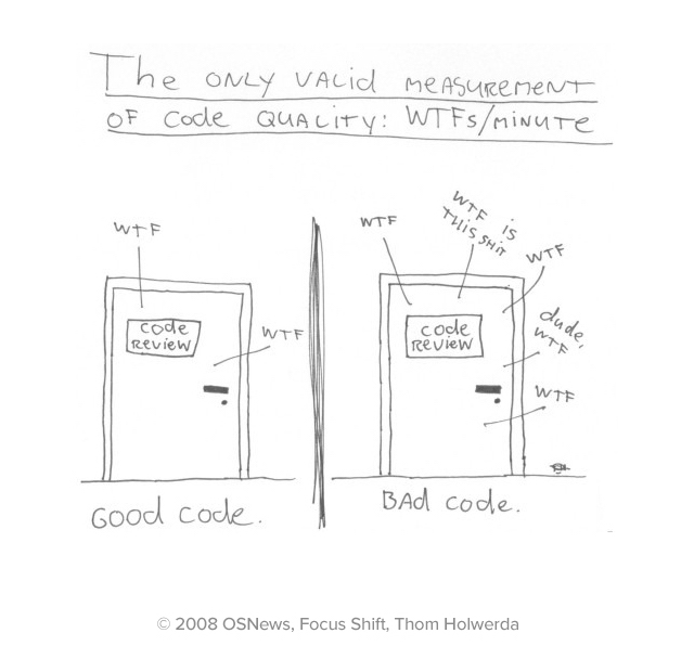Clean Code and The Art of Exception Handling - Image 2