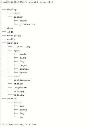 Top 10 Mistakes that Django Developers Make - Image 3