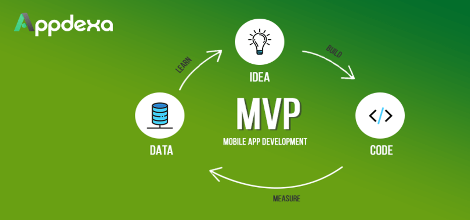 The Basics of Creating MVP in Mobile App Development - Image 1