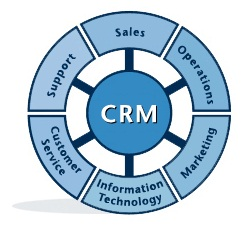 CRM for Universities - Image 1