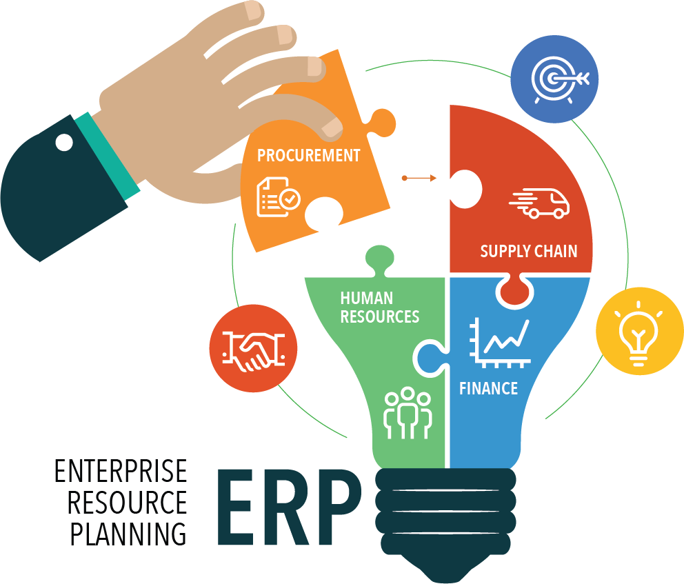 Why Should You Implement an ERP System For Your Business - Image 1