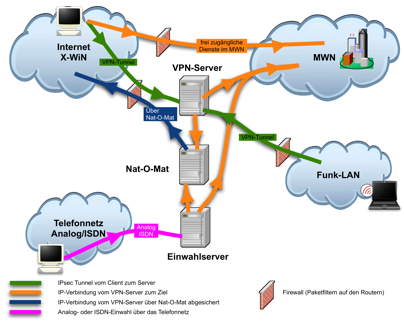 For Security Of Your Data, Start Browsing With VPN Services - Image 1