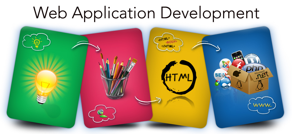 Top 5 benefits of Outsourcing Custom Web Application Development Services - Image 1