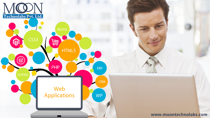 Why is Web Application must in Todayâs Business? - Image 1