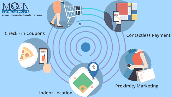 iBeacon Technology Revolutionizes A New Vision for the Retail Industry - Image 1