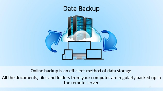 Online Data Backup is the Essence of a Leading Organization - Image 1