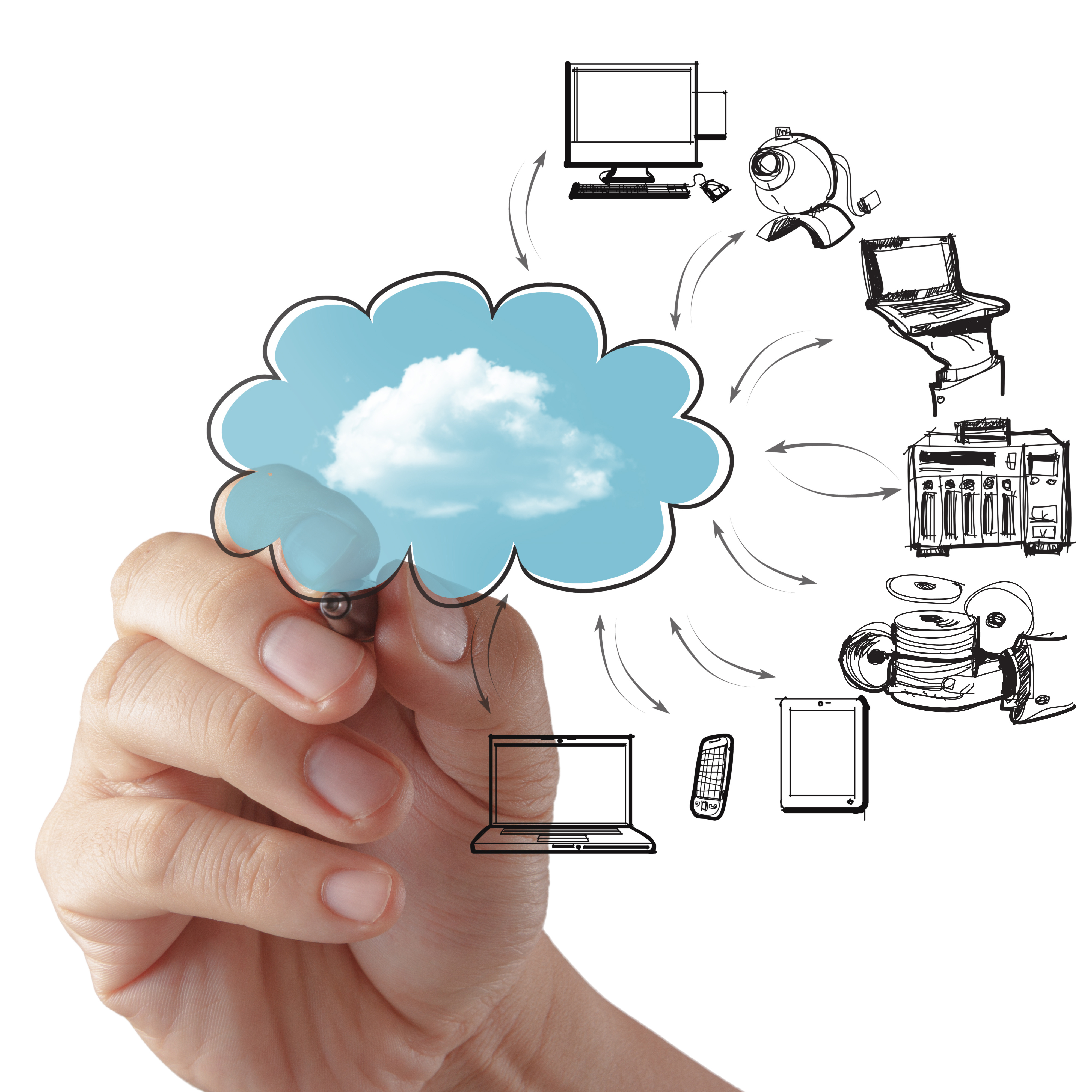 7 Major Current Trends in Cloud Computing - Image 1