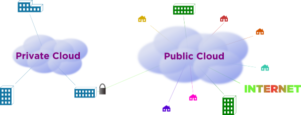 Cloud Computing: Is Open Source the Future - Image 1