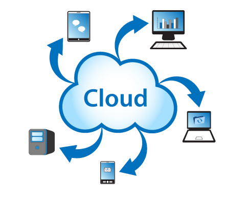 6 Different Types of Cloud Computing - Image 1