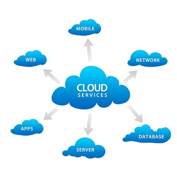 6 Different Types of Cloud Computing - Image 2