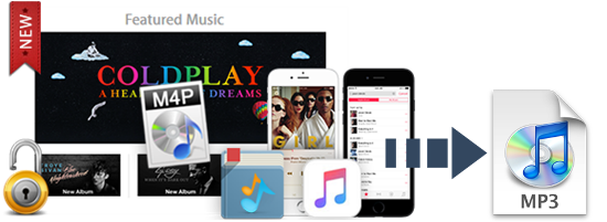 Free Your Apple Music Tracks to Put them on Any Device - Image 1