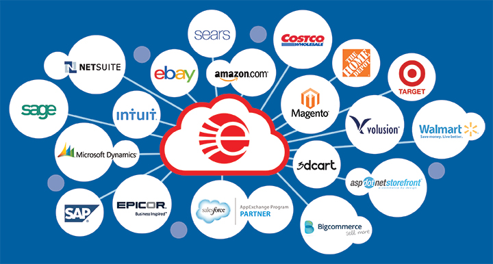 What can be the most reliable method for application hosting? - Image 1