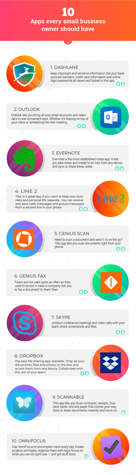 10 SMB Apps To Make Your Lives Easier! - Image 1