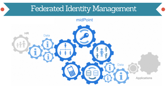 All you need to know about Federation Identity Management - Image 1