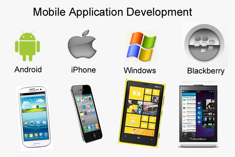 Enterprise Mobility Solution are Important Tools for Changing the Way Business is Done - Image 2