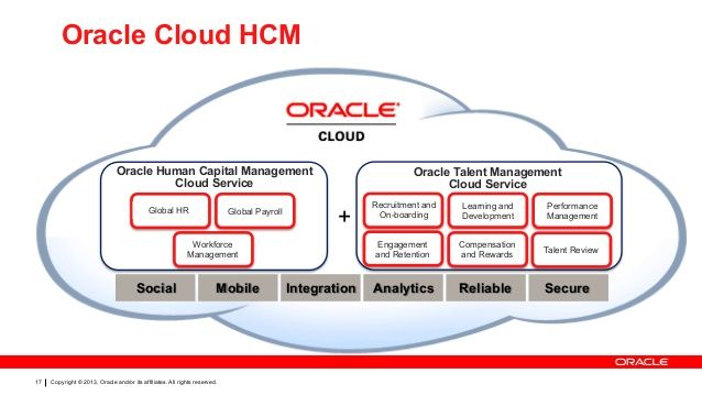 HCM Software - Giving that Edge to your Business - Image 3