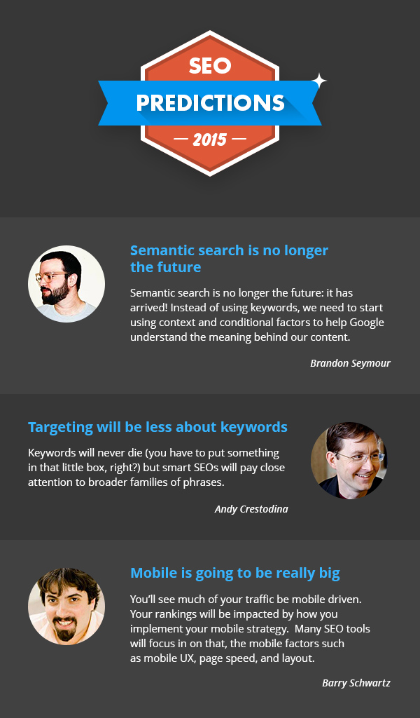 SEO PREDICTIONS FOR 2015 by (World's top Digital Marketing Expert Opinion) - Image 1