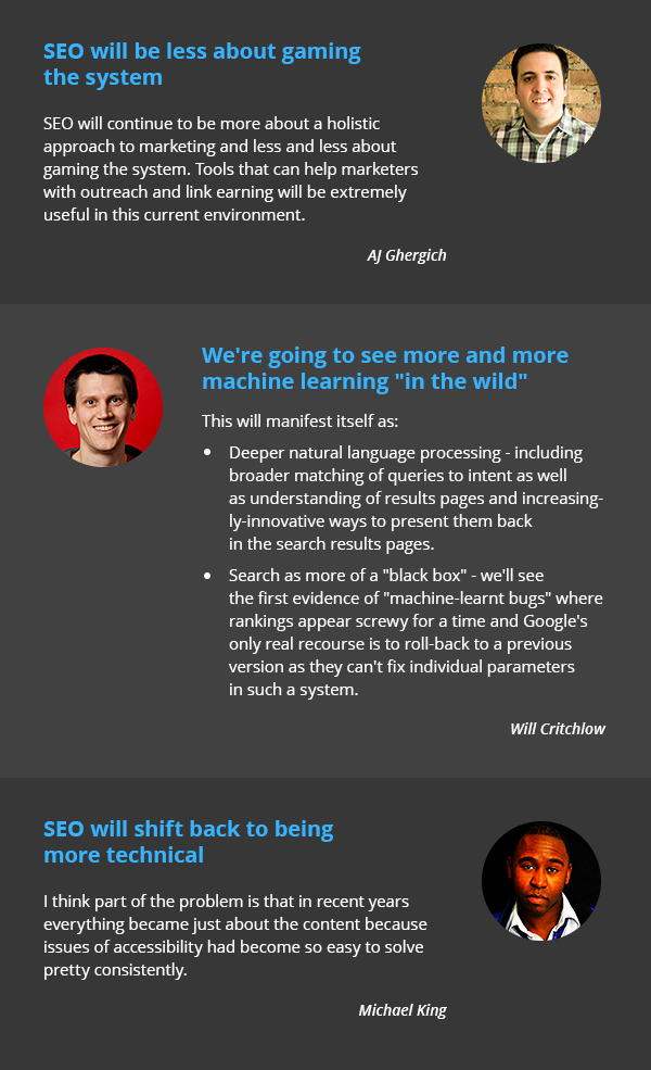 SEO PREDICTIONS FOR 2015 by (World's top Digital Marketing Expert Opinion) - Image 2