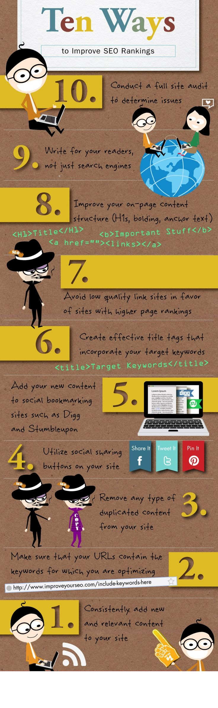 10 Simple Ways To Quickly Improve SEO Rankings - Image 1