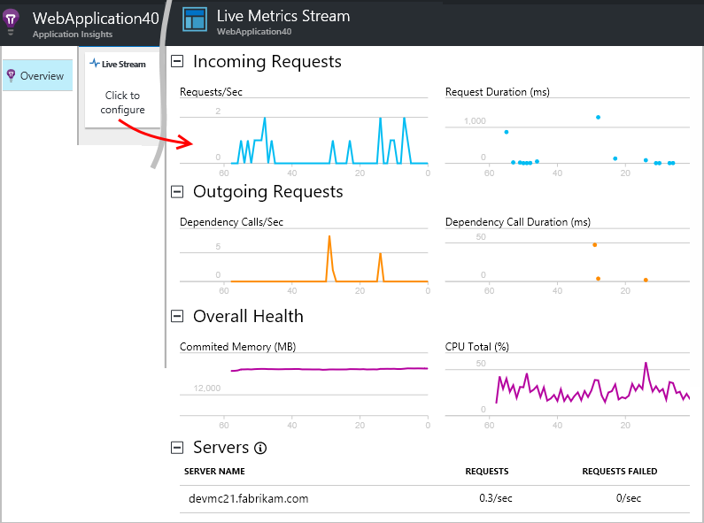 A Quick Guide to Set Up Application Insights for ASP.NET - Image 6