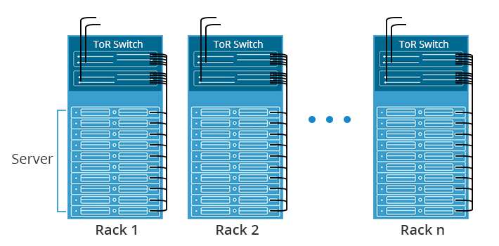 Top-of-Rack Switch: What's It and how to Buy It - Image 1