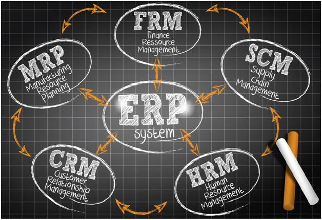 4 Reasons Running ERP Software is Like Coaching a Team to the Super Bowl - Image 1